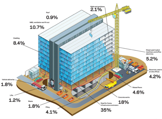 Engineering calculations for waterproofing construction projects